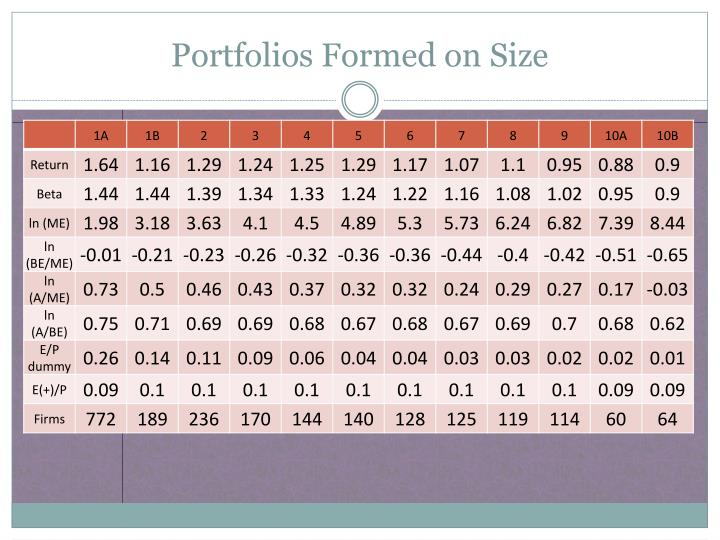 Portfolios Formed on Size