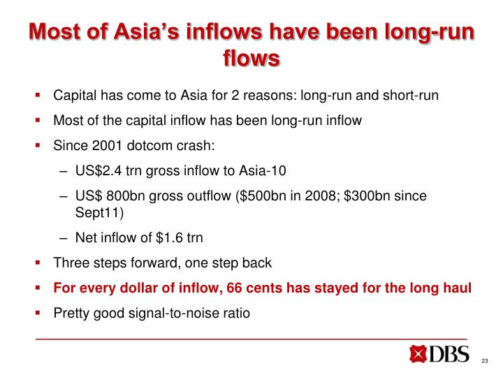 Most of Asia's inflows have been long-run flows