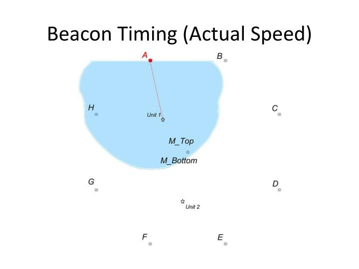 Beacon Timing (Actual Speed)