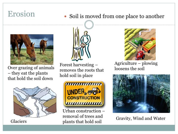 Soil is moved from one place to another