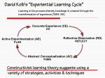david kolb s experiential learning cycle