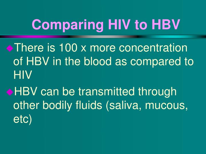 Comparing HIV to HBV