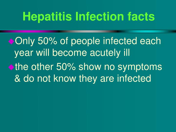 Hepatitis Infection facts