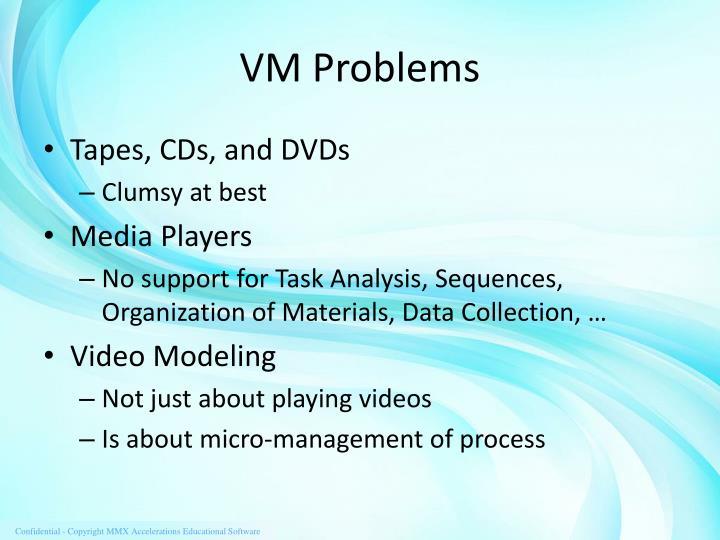 VM Problems