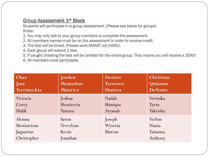 Group Assessment 1