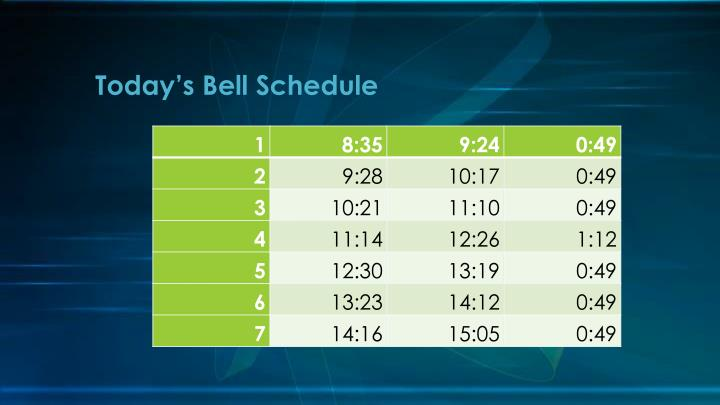 Today s bell schedule