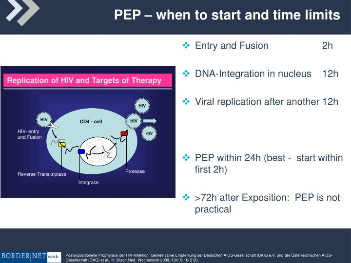 PEP – when to start and time limits