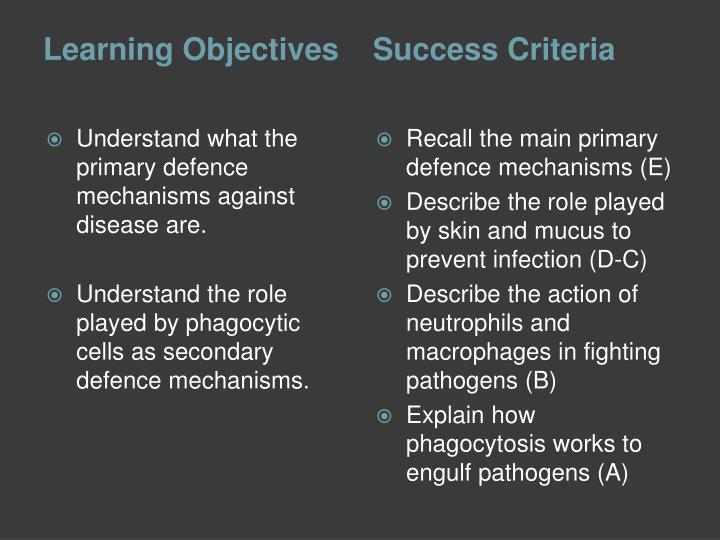 Understand what the primary defence mechanisms against disease are.