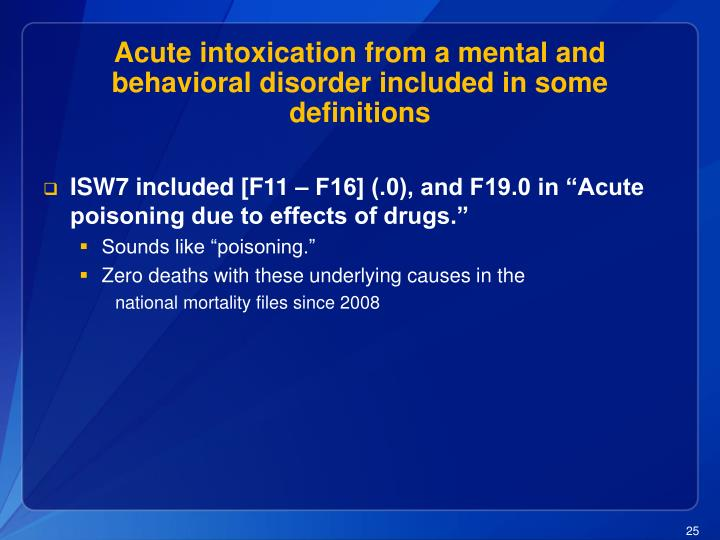 Acute intoxication from a mental and behavioral disorder included in some definitions