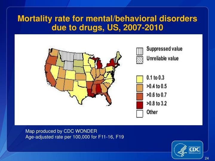 Mortality rate for mental/behavioral disorders due to drugs, US, 2007-2010