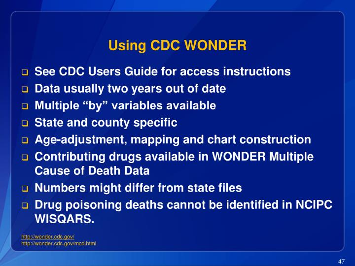 Using CDC WONDER