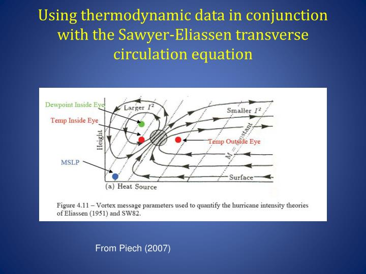 Using thermodynamic data in conjunction with the Sawyer-