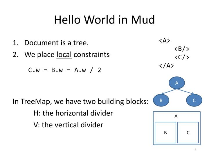 Hello World in Mud