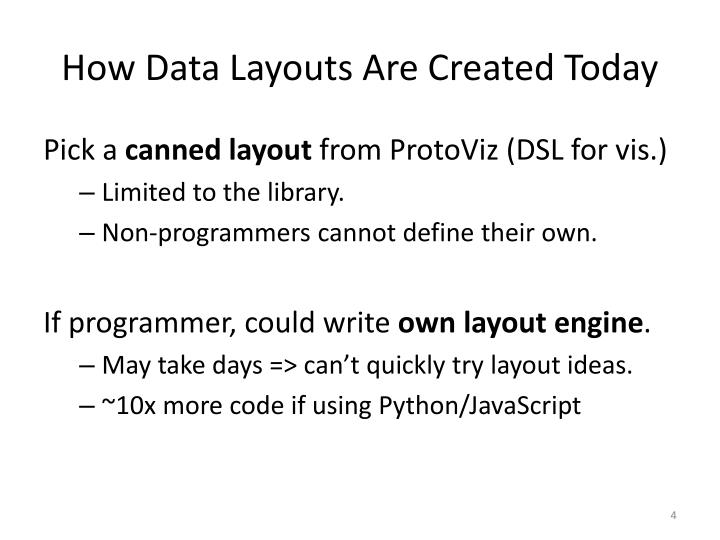 How Data Layouts Are Created Today