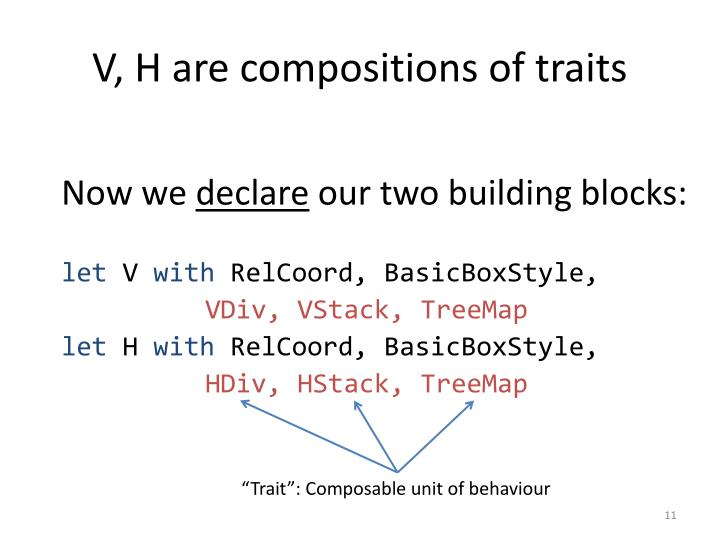 V, H are compositions