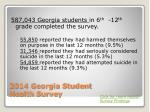 2014 georgia student health survey