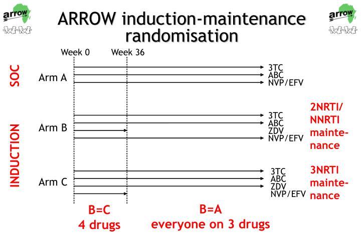 ARROW induction-maintenance randomisation