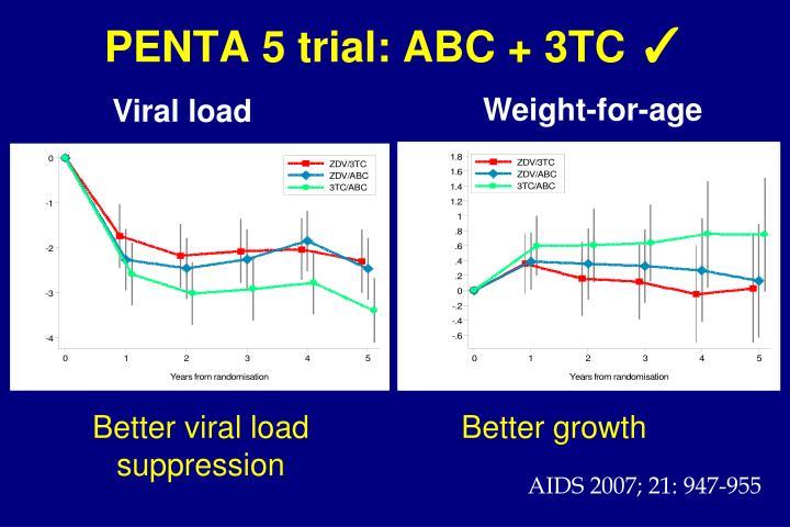 PENTA 5 trial: ABC + 3TC