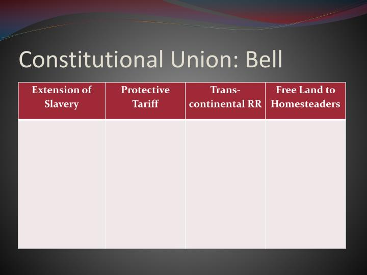 Constitutional Union: Bell