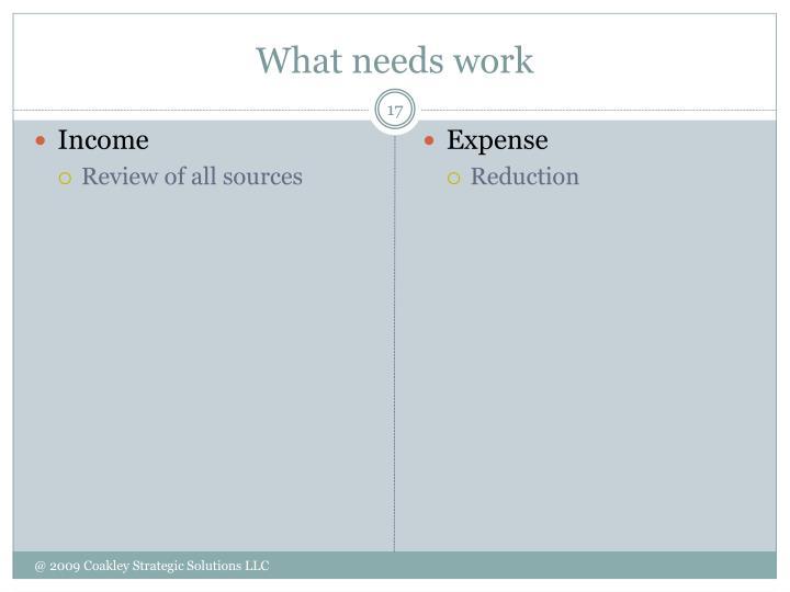 What needs work