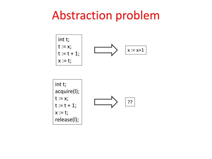 Abstraction problem
