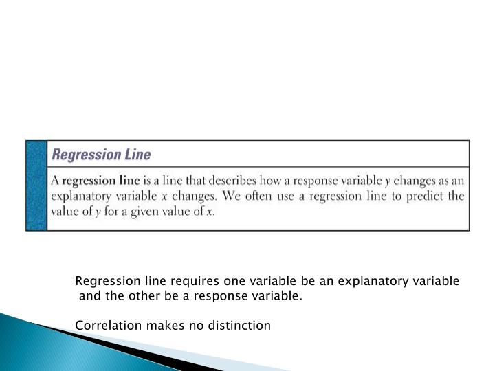 Regression line requires one variable be an explanatory variable