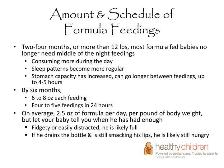 Amount & Schedule of