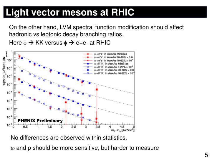 Light vector mesons at RHIC