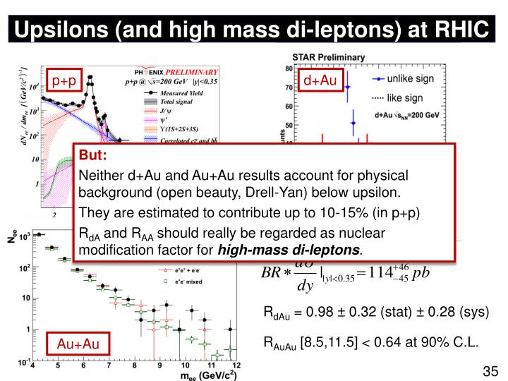 Upsilons (and high mass di-leptons) at RHIC