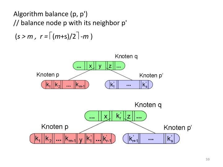 Algorithm balance (p, p')