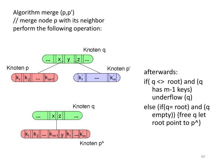 Algorithm merge (p,p')