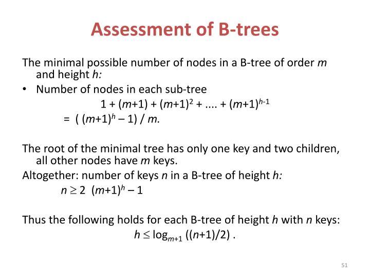 Assessment of B-trees