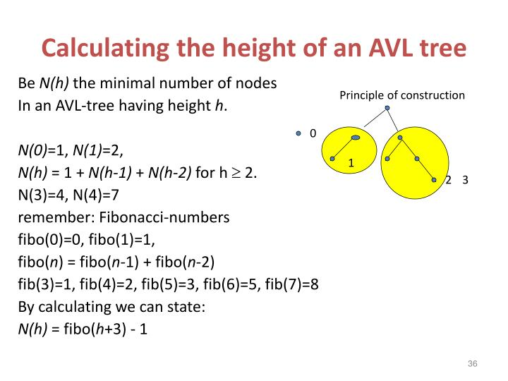 Calculating the height of an AVL tree
