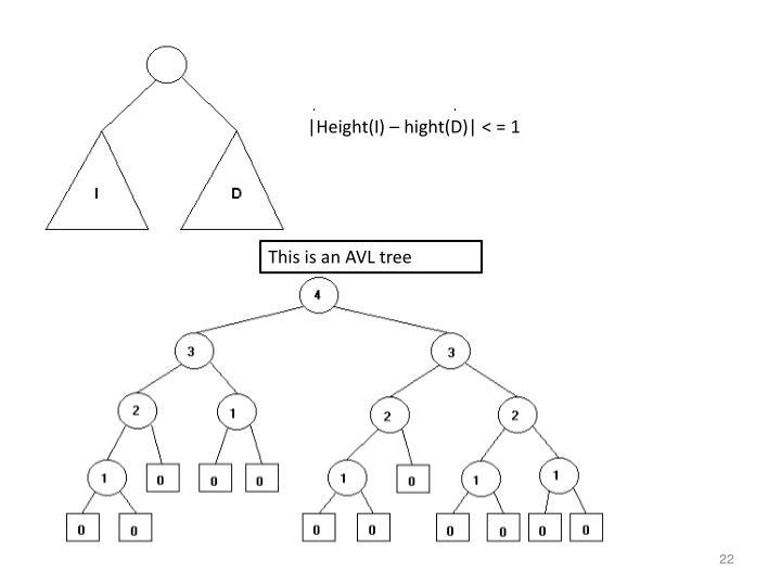  Height(I) – hight(D)  < = 1