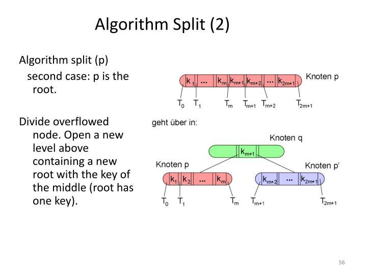 Algorithm Split (2)