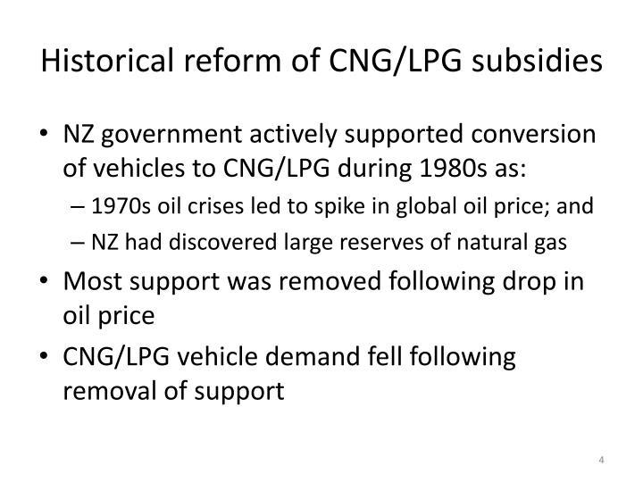 Historical reform of CNG/LPG subsidies