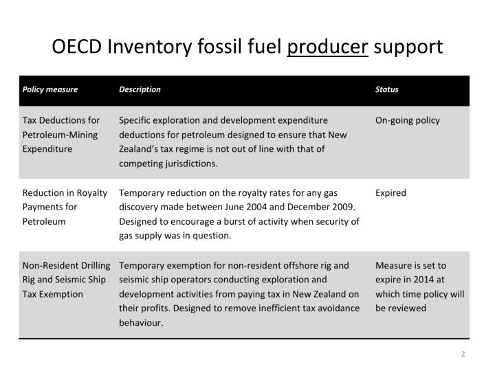 Oecd inventory fossil fuel producer support