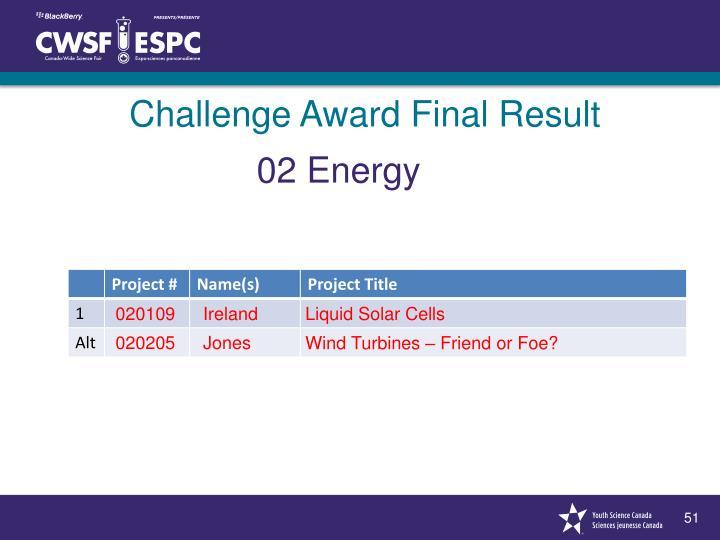 Challenge Award Final Result