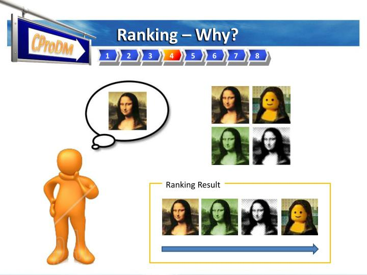 Ranking – Why?