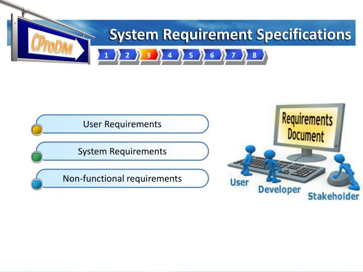 System Requirement Specifications