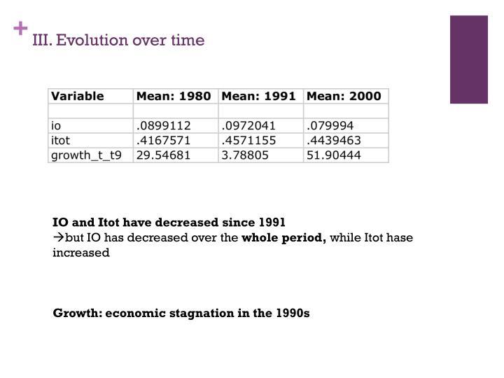 III. Evolution over time