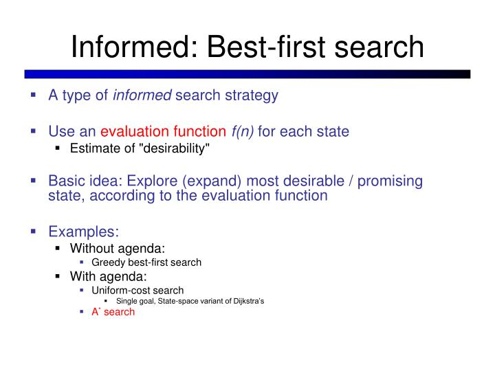Informed: Best-first search