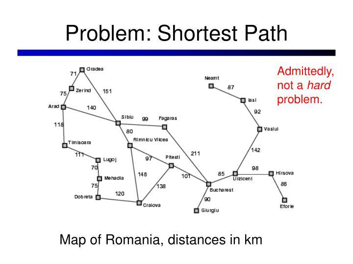 Problem: Shortest Path