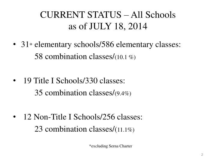 Current status all schools as of july 18 2014