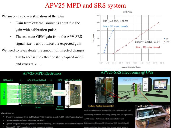APV25 MPD and SRS system