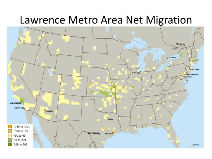 Lawrence Metro Area Net Migration