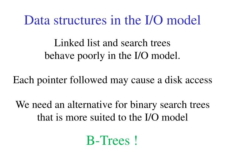 Data structures in