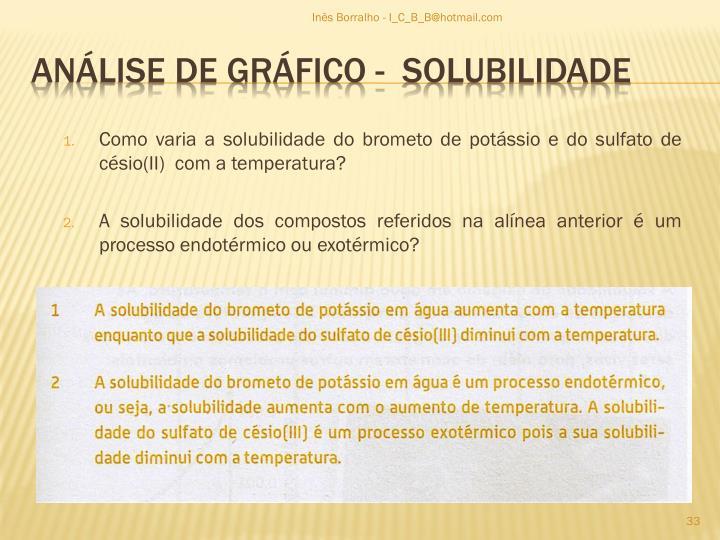 Como varia a solubilidade do brometo de potássio e do sulfato de césio(II)  com a temperatura?