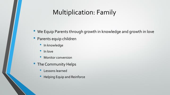 Multiplication: Family